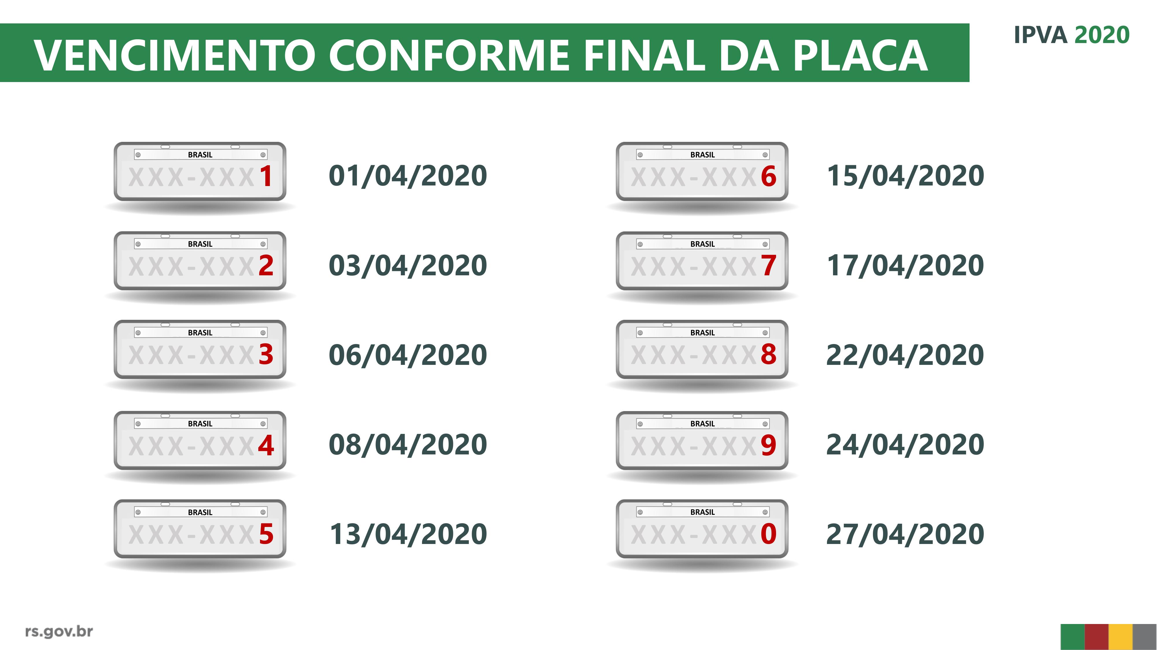 calendário com as placas do IPVA e seus respectivos dias de vencimento